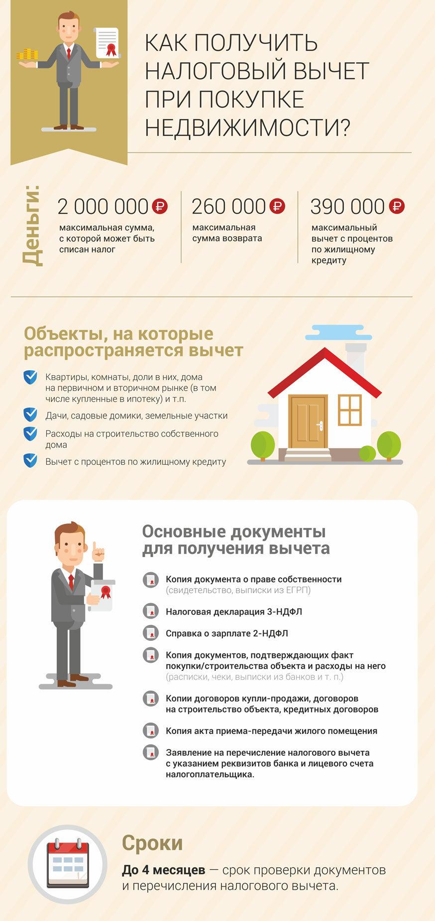 Вычеты с ипотечного кредита