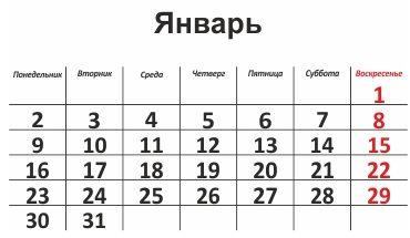 Отсчет сроков стартует непосредственно с начала календарного годичного периода
