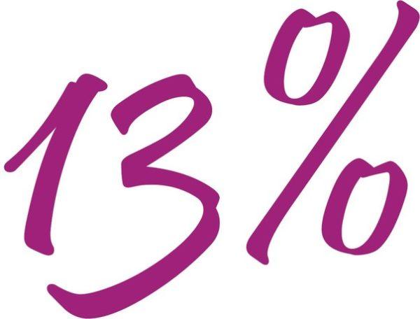 Компенсации рассчитываются только из расчета внесенных в бюджет сумм НДФЛ, поэтому ставка составляет строго 13% - на основании этой цифры производятся начисления