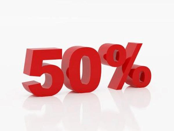 Начиная с 2017 г. организация имеет право списать предыдущий убыток на сумму, составляющую не более 50% от НБ текущего периода