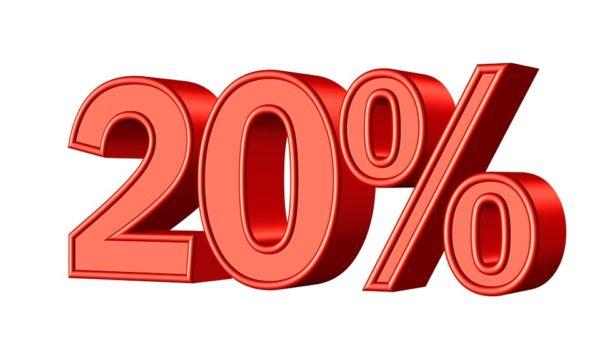 Ставка по налогу на прибыль - 20%