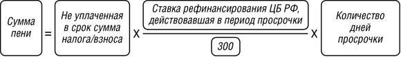 Формула расчёта пени для юрлиц по общему правилу