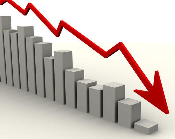 По сравнению с прошлым годом ставка рефинансирования понизилась на 1, 75%