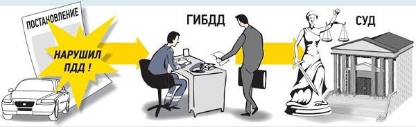Кому бы вы не решили отдать жалобу, необходимо подать ее в письменной форме, и обязательно завизировать личной подписью, совпадающей с той, что стоит в вашем паспорте