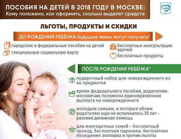 Московские льготы и пособия для родителей