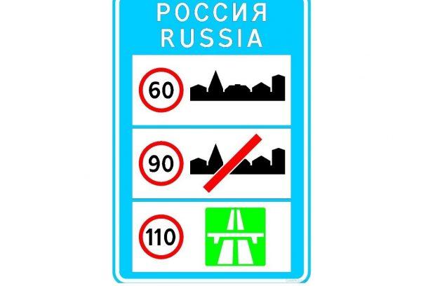 Действующие знаки на дороге
