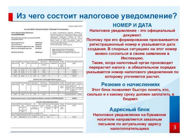 Составные части налогового уведомления