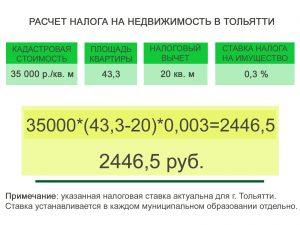 Расчёт налога на недвижимость в Тольятти